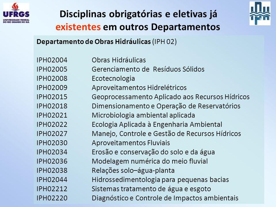 Disciplinas obrigatórias e eletivas já existentes em outros Departamentos Departamento de Obras Hidráulicas (IPH 02) IPH02004Obras Hidráulicas IPH0200
