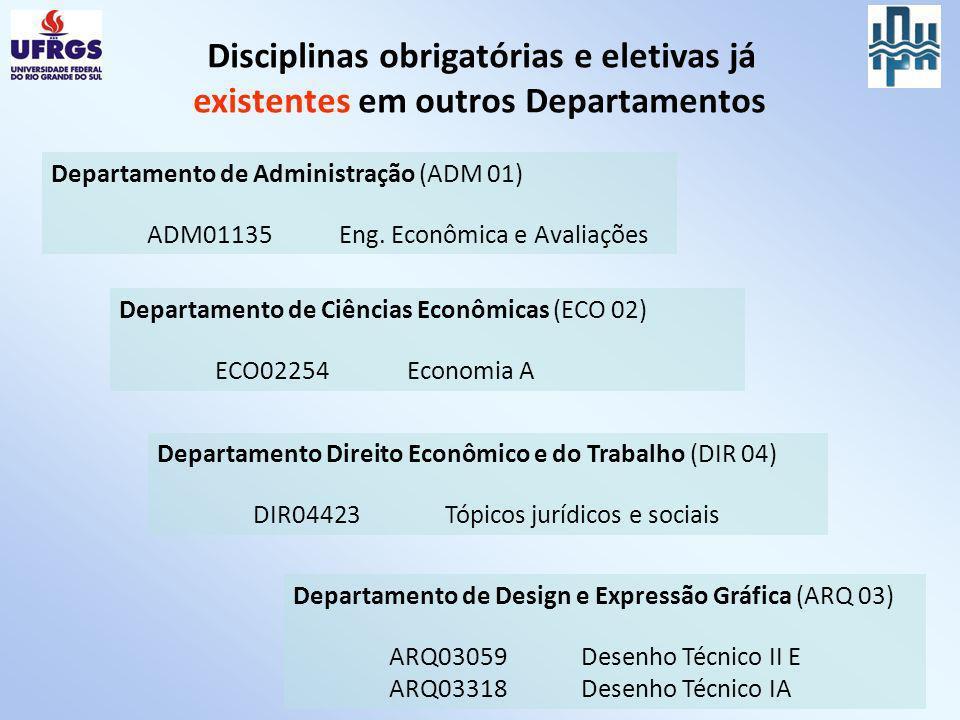 Disciplinas obrigatórias e eletivas já existentes em outros Departamentos Departamento de Administração (ADM 01) ADM01135Eng. Econômica e Avaliações D