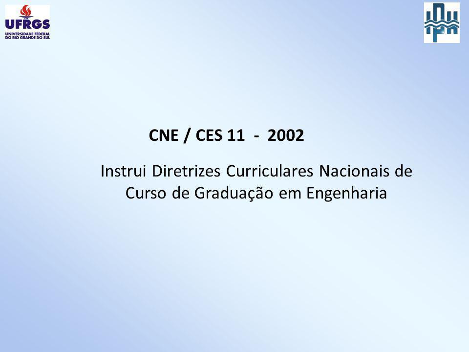 MATRIZ CURRICULAR – 6º semestre DisciplinaHoras Pré-Requisitos CréditosCaráter IPH 02038 Relações solo–água- planta 60 hidrol I ?.