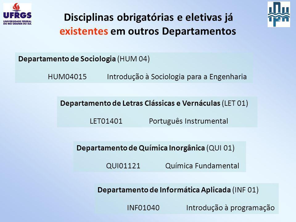 Disciplinas obrigatórias e eletivas já existentes em outros Departamentos Departamento de Sociologia (HUM 04) HUM04015Introdução à Sociologia para a E