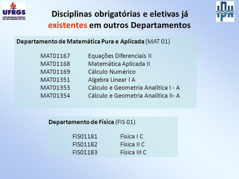 Disciplinas obrigatórias e eletivas já existentes em outros Departamentos Departamento de Matemática Pura e Aplicada (MAT 01) MAT01167Equações Diferen