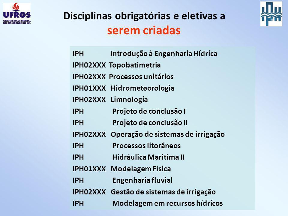 Disciplinas obrigatórias e eletivas a serem criadas IPH Introdução à Engenharia Hídrica IPH02XXX Topobatimetria IPH02XXX Processos unitários IPH01XXX