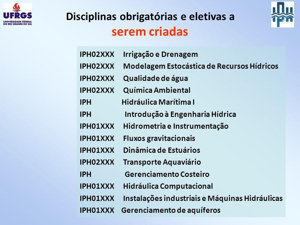 Disciplinas obrigatórias e eletivas a serem criadas IPH02XXX Irrigação e Drenagem IPH02XXX Modelagem Estocástica de Recursos Hídricos IPH02XXX Qualida