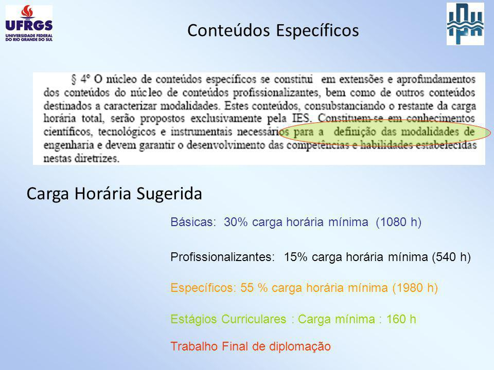 Conteúdos Específicos Carga Horária Sugerida Básicas: 30% carga horária mínima (1080 h) Profissionalizantes: 15% carga horária mínima (540 h) Específi
