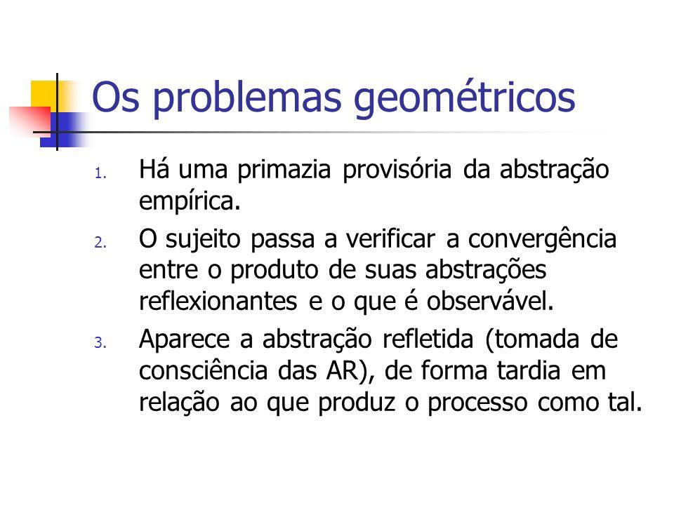 Os problemas geométricos 1. Há uma primazia provisória da abstração empírica. 2. O sujeito passa a verificar a convergência entre o produto de suas ab