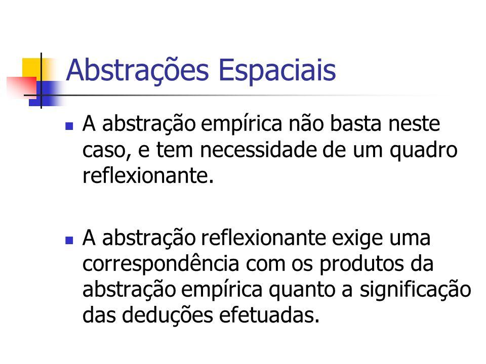Abstrações Espaciais A abstração empírica não basta neste caso, e tem necessidade de um quadro reflexionante. A abstração reflexionante exige uma corr