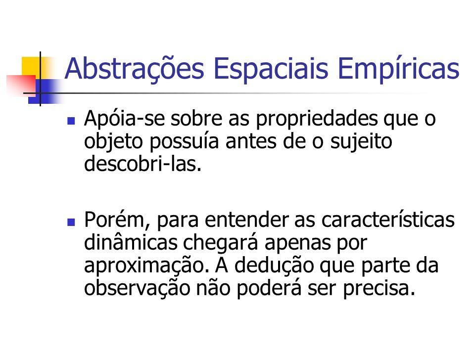 Abstrações Espaciais lógico-matemáticas Para compreender o objeto completamente é necessário deduzir características não-observáveis.