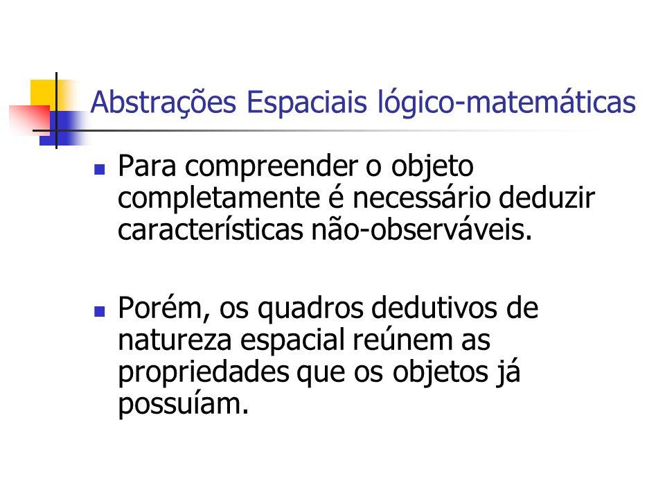 Abstrações Espaciais lógico-matemáticas Para compreender o objeto completamente é necessário deduzir características não-observáveis. Porém, os quadro