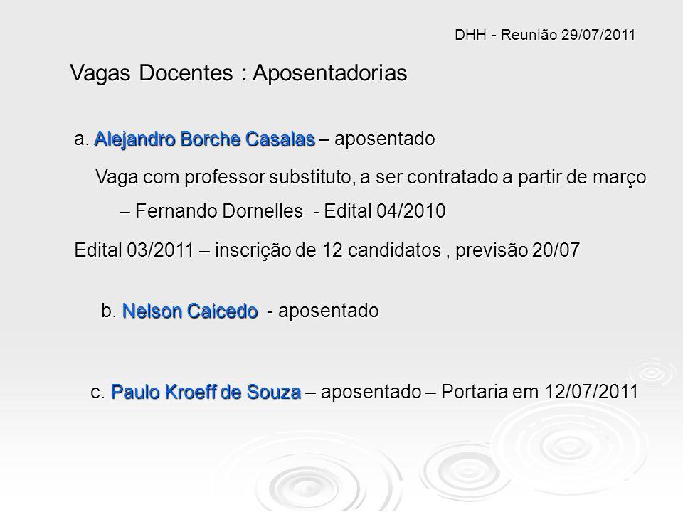 Vagas Docentes : Aposentadorias Vagas Docentes : Aposentadorias a. Alejandro Borche Casalas – aposentado Vaga com professor substituto, a ser contrata