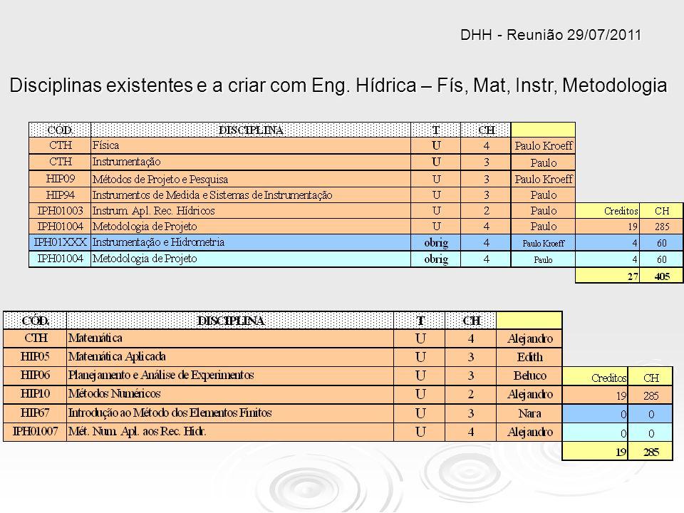 DHH - Reunião 29/07/2011 Disciplinas existentes e a criar com Eng. Hídrica – Fís, Mat, Instr, Metodologia