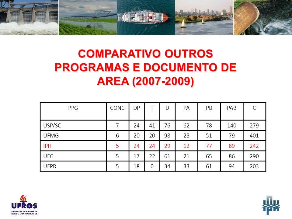 Eng.Civil.pdf Eng.Sanit.pdf IPH.pdf