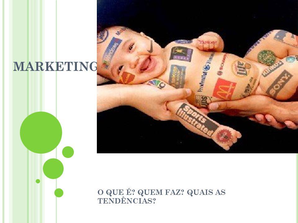 APRESENTAÇÃO Atividades de Marketing Tendências Principais Ferramentas Estratégias Plano de Marketing Seis Capítulos