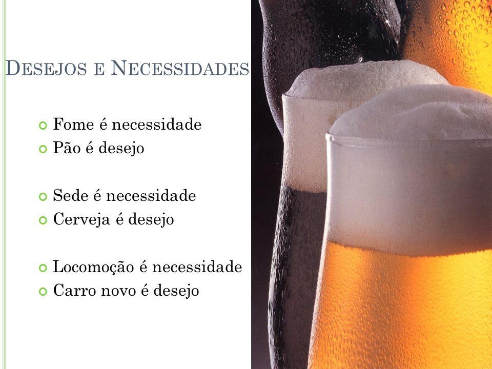 D ESEJOS E N ECESSIDADES Fome é necessidade Pão é desejo Sede é necessidade Cerveja é desejo Locomoção é necessidade Carro novo é desejo