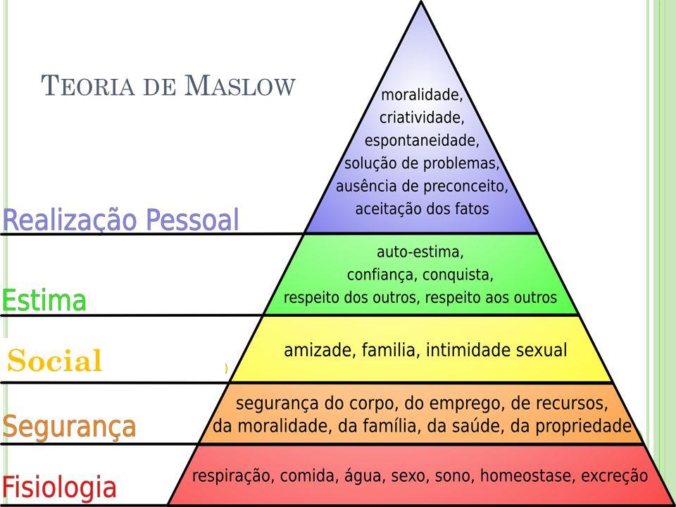 T EORIA DE M ASLOW Social