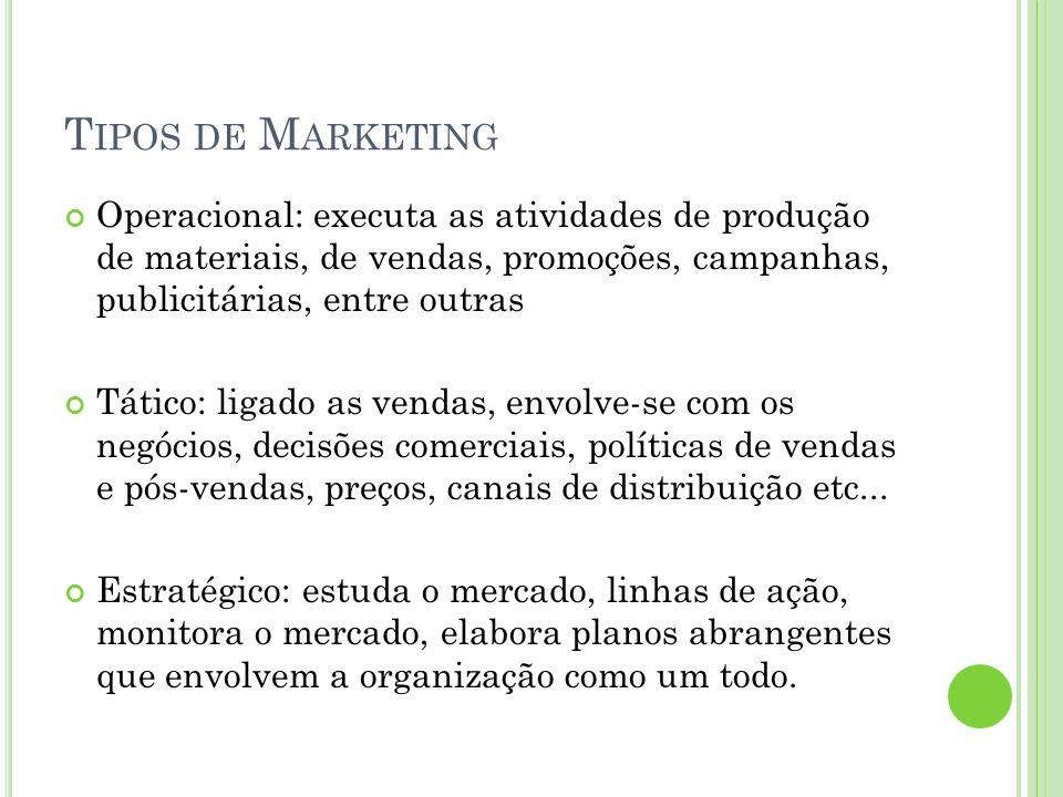 T IPOS DE M ARKETING Operacional: executa as atividades de produção de materiais, de vendas, promoções, campanhas, publicitárias, entre outras Tático:
