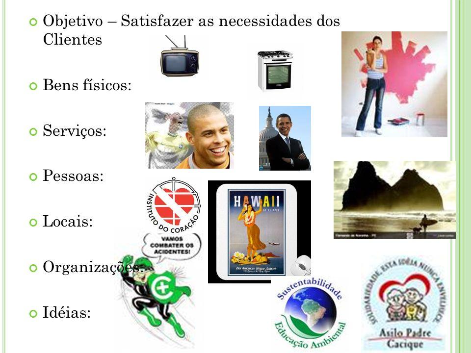 Objetivo – Satisfazer as necessidades dos Clientes Bens físicos: Serviços: Pessoas: Locais: Organizações: Idéias: