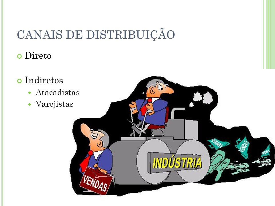 CANAIS DE DISTRIBUIÇÃO Direto Indiretos Atacadistas Varejistas