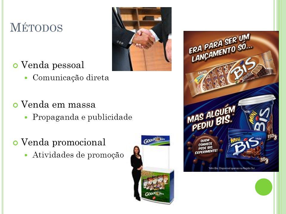 M ÉTODOS Venda pessoal Comunicação direta Venda em massa Propaganda e publicidade Venda promocional Atividades de promoção