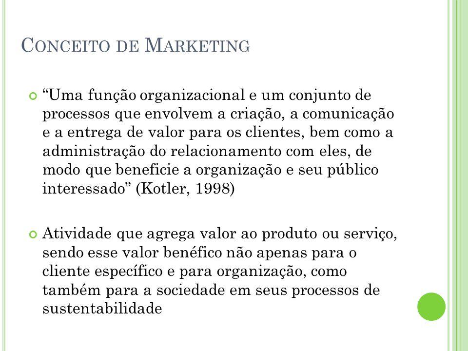 C ONCEITO DE M ARKETING Uma função organizacional e um conjunto de processos que envolvem a criação, a comunicação e a entrega de valor para os client