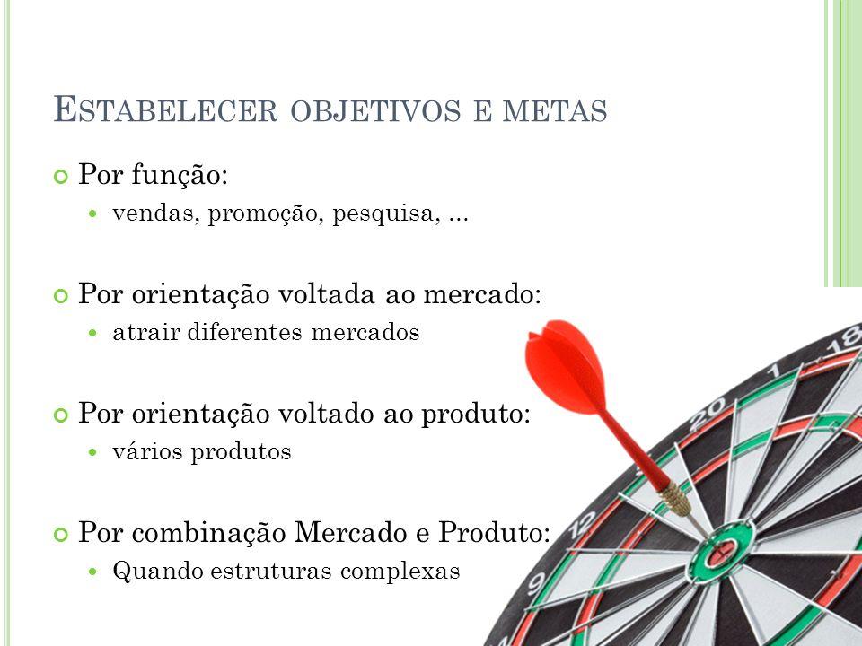 E STABELECER OBJETIVOS E METAS Por função: vendas, promoção, pesquisa,... Por orientação voltada ao mercado: atrair diferentes mercados Por orientação