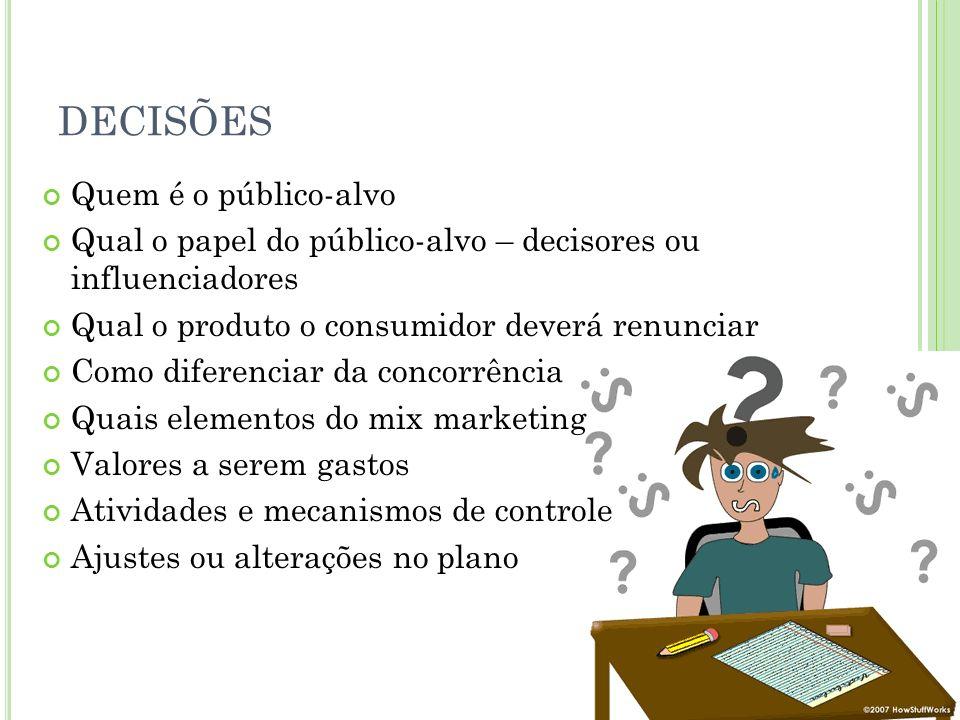 DECISÕES Quem é o público-alvo Qual o papel do público-alvo – decisores ou influenciadores Qual o produto o consumidor deverá renunciar Como diferenci