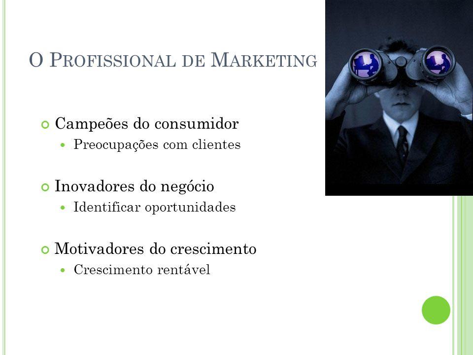 O P ROFISSIONAL DE M ARKETING Campeões do consumidor Preocupações com clientes Inovadores do negócio Identificar oportunidades Motivadores do crescime