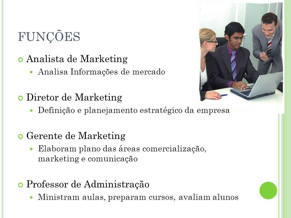 FUNÇÕES Analista de Marketing Analisa Informações de mercado Diretor de Marketing Definição e planejamento estratégico da empresa Gerente de Marketing