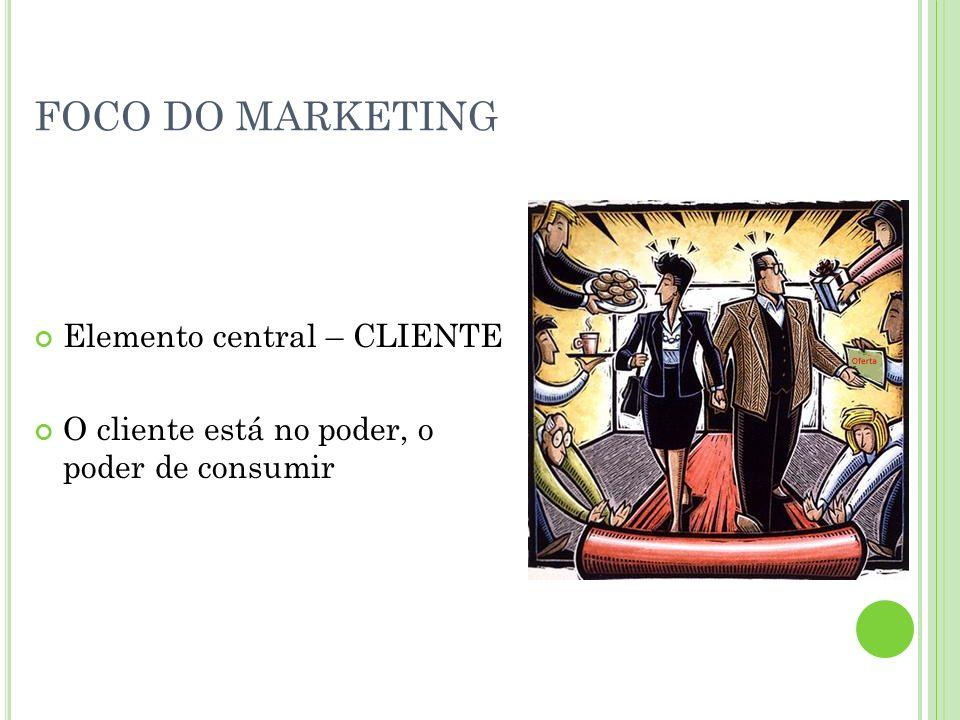 ETAPAS DA ELABORAÇÃO Diagnóstico Mercado Empresa Concorrência Mercado Segmentação Público-Alvo Para quem é esse produto.