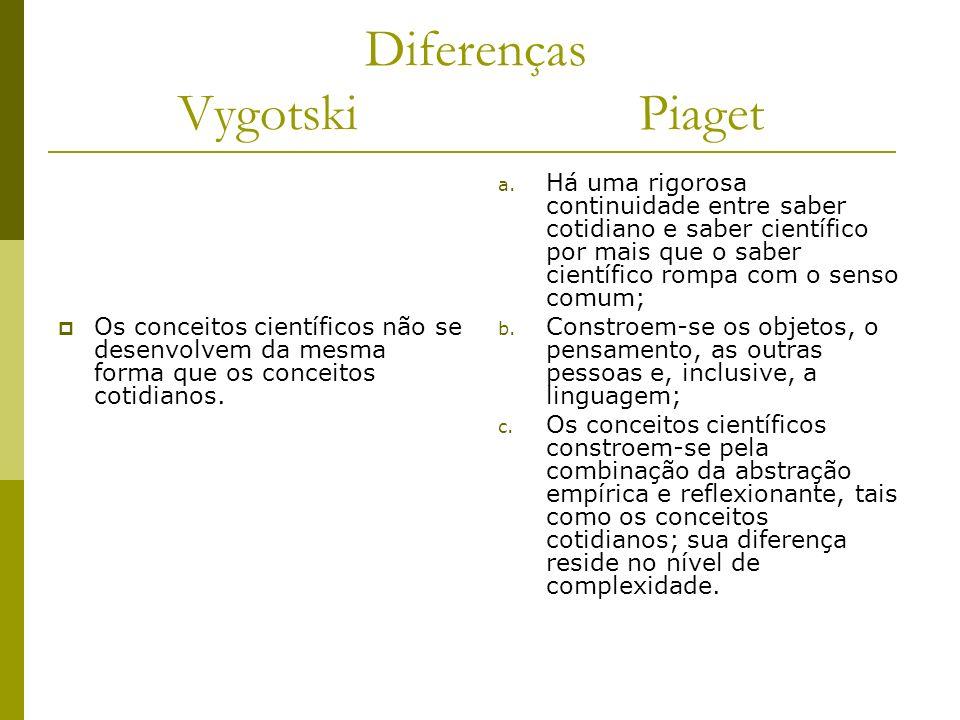 Diferenças Vygotski Piaget Os conceitos científicos não se desenvolvem da mesma forma que os conceitos cotidianos. a. Há uma rigorosa continuidade ent