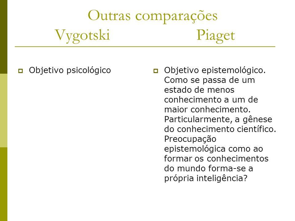 Outras comparações Vygotski Piaget Objetivo psicológico Objetivo epistemológico. Como se passa de um estado de menos conhecimento a um de maior conhec