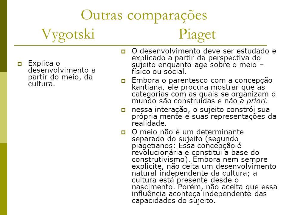 Outras comparações Vygotski Piaget Explica o desenvolvimento a partir do meio, da cultura. O desenvolvimento deve ser estudado e explicado a partir da