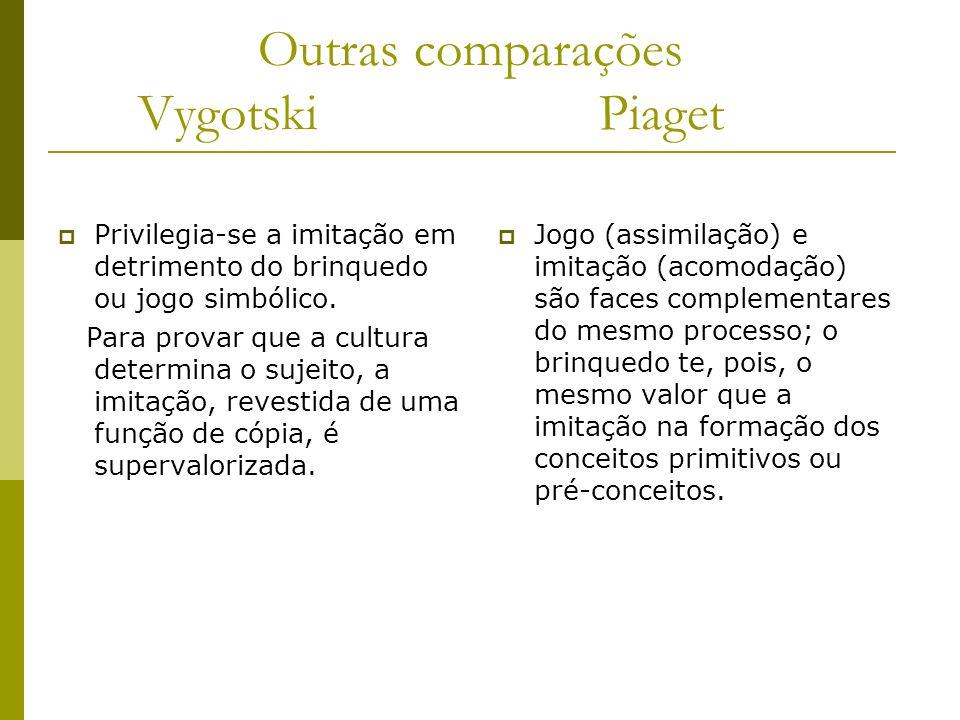 Outras comparações Vygotski Piaget Privilegia-se a imitação em detrimento do brinquedo ou jogo simbólico. Para provar que a cultura determina o sujeit