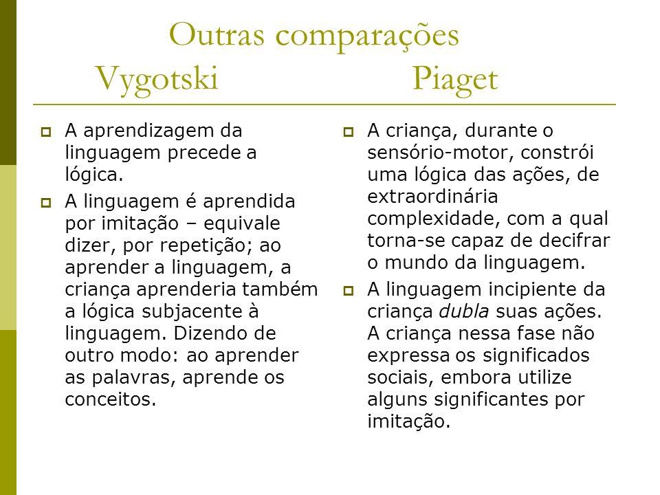 Outras comparações Vygotski Piaget A aprendizagem da linguagem precede a lógica. A linguagem é aprendida por imitação – equivale dizer, por repetição;