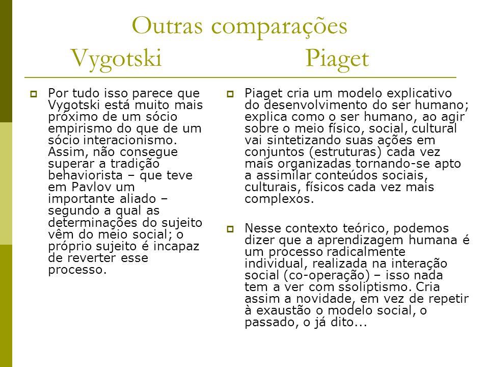 Outras comparações Vygotski Piaget Por tudo isso parece que Vygotski está muito mais próximo de um sócio empirismo do que de um sócio interacionismo.