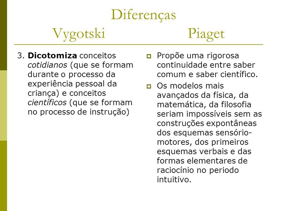 Diferenças Vygotski Piaget 3. Dicotomiza conceitos cotidianos (que se formam durante o processo da experiência pessoal da criança) e conceitos científ