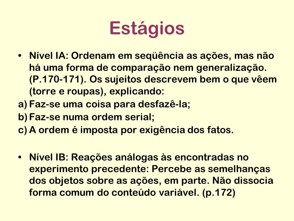 Estágios Nível IA: Ordenam em seqüência as ações, mas não há uma forma de comparação nem generalização. (P.170-171). Os sujeitos descrevem bem o que v