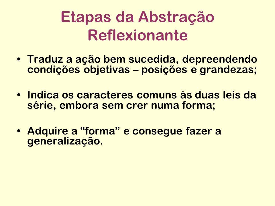 Etapas da Abstração Reflexionante Traduz a ação bem sucedida, depreendendo condições objetivas – posições e grandezas; Indica os caracteres comuns às