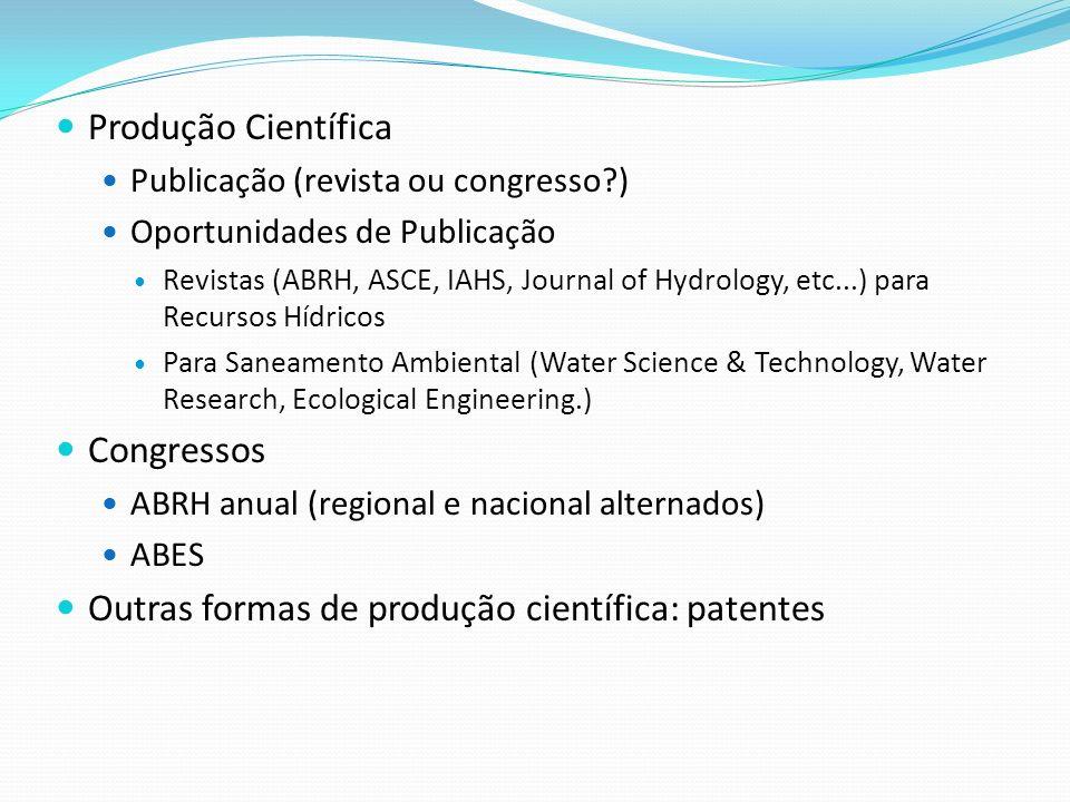 Produção Científica Publicação (revista ou congresso?) Oportunidades de Publicação Revistas (ABRH, ASCE, IAHS, Journal of Hydrology, etc...) para Recu