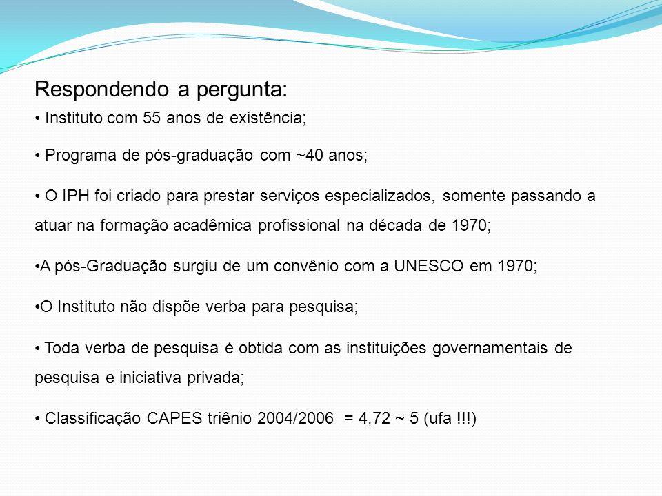 Respondendo a pergunta: Instituto com 55 anos de existência; Programa de pós-graduação com ~40 anos; O IPH foi criado para prestar serviços especializ