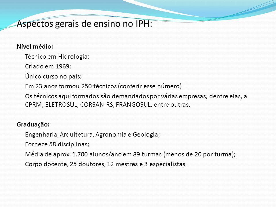 Aspectos gerais de ensino no IPH: Nível médio: Técnico em Hidrologia; Criado em 1969; Único curso no país; Em 23 anos formou 250 técnicos (conferir es
