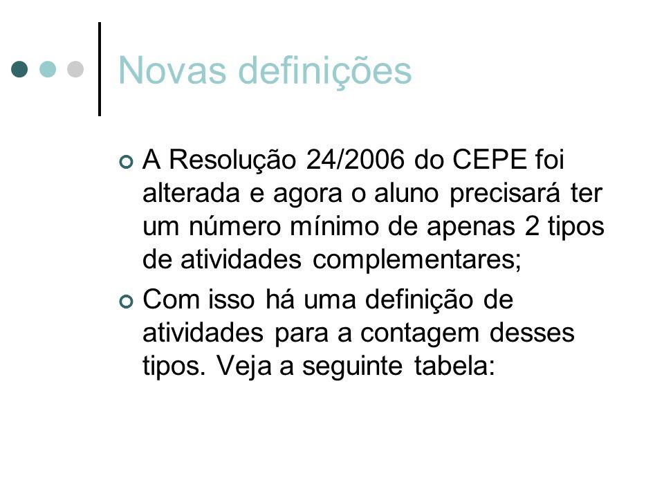 Novas definições A Resolução 24/2006 do CEPE foi alterada e agora o aluno precisará ter um número mínimo de apenas 2 tipos de atividades complementare