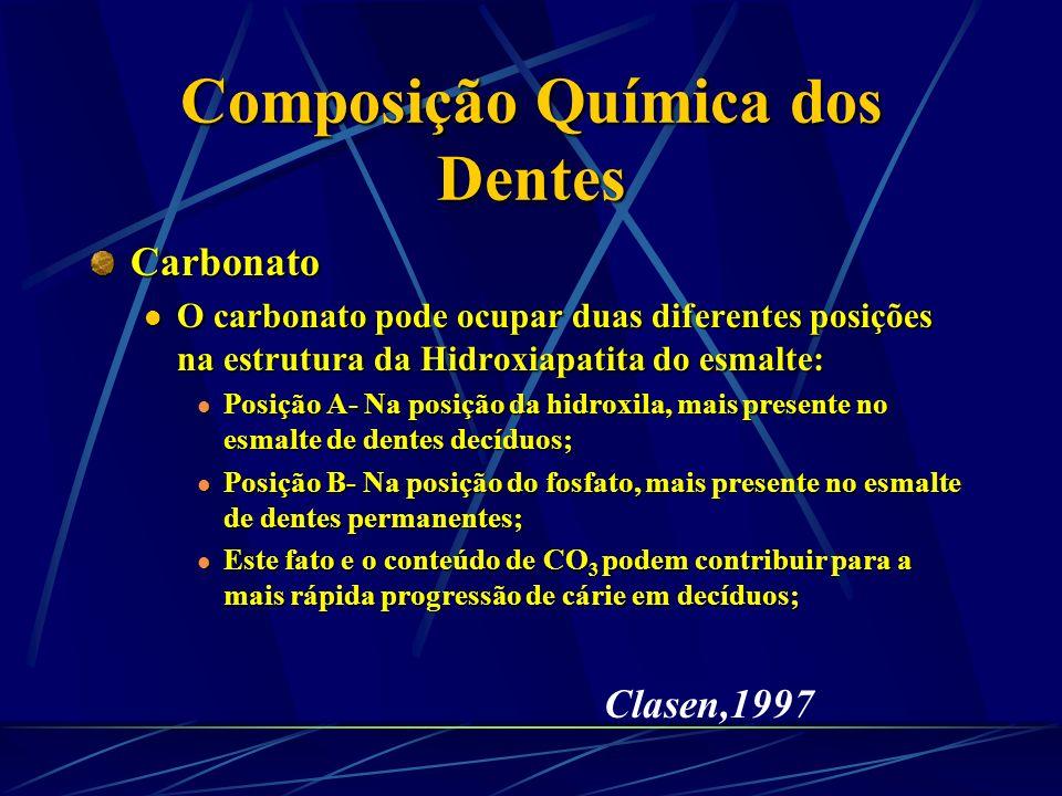 Composição Química dos Dentes Dentes Decíduos Profundidade da cárie 2,5 x maior Perda de mineral 2,2 x maior DIFERENÇAS DE CONCENTRAÇÃO DE CARBONATO E PERMEABILIDADE DEVEM EXPLICAR AS DIFERENÇAS NO DESENVOLVIMENTO DA LESÃO Caries Res., 30 (abstract 93), 1996
