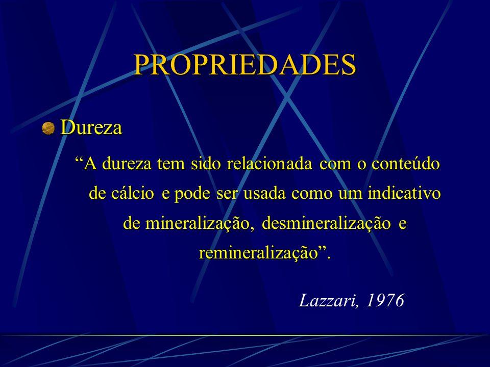 PROPRIEDADES Dureza Material Dureza(Kg/mm 2 ) CaCO 3 135 Ca(P 2 O 7 ) 250-350 Pedra -pomes 56 ZrSiO850 Diamante7000 Int. Dent. J., 41, 1991