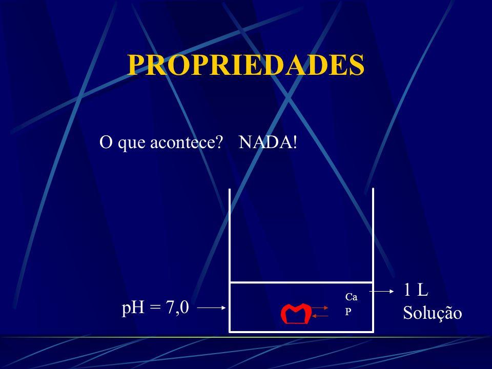 PROPRIEDADES 1 L água pH = 7,0 Ca P O que acontece? Ca P