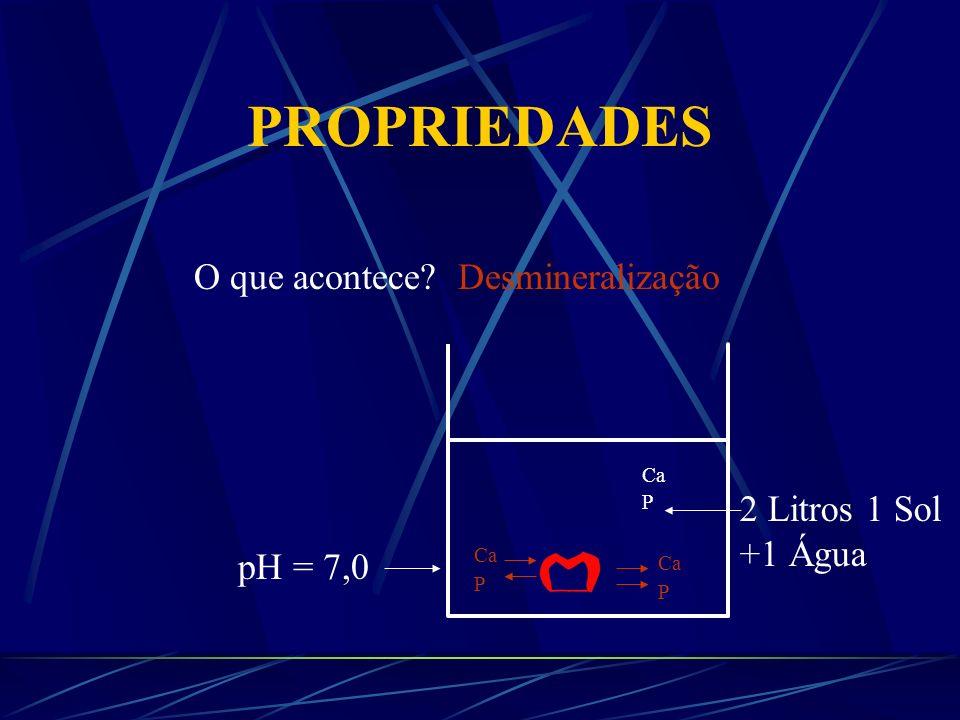 PROPRIEDADES 1 L Solução Ca P pH = 7,0 O que acontece?NADA!