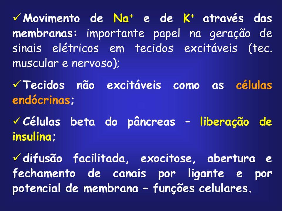 Movimento de Na + e de K + através das membranas: importante papel na geração de sinais elétricos em tecidos excitáveis (tec. muscular e nervoso); Tec