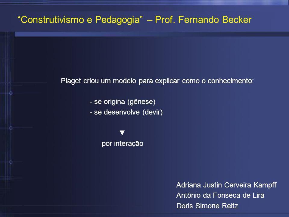 Piaget criou um modelo para explicar como o conhecimento: - se origina (gênese) - se desenvolve (devir) por interação Adriana Justin Cerveira Kampff A