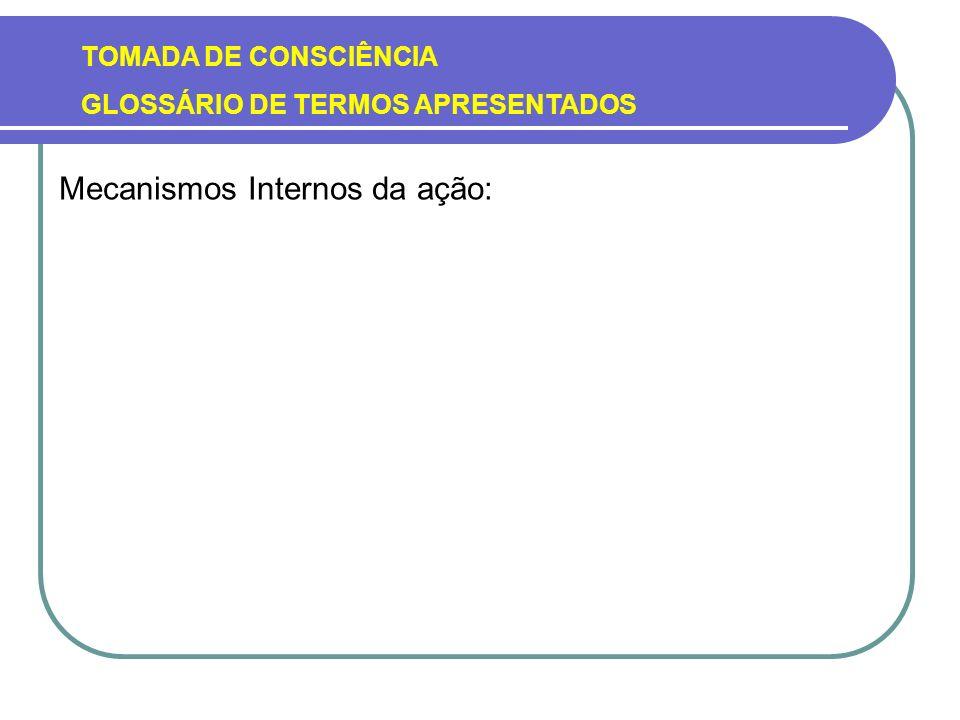 TOMADA DE CONSCIÊNCIA GLOSSÁRIO DE TERMOS APRESENTADOS Mecanismos Internos da ação: