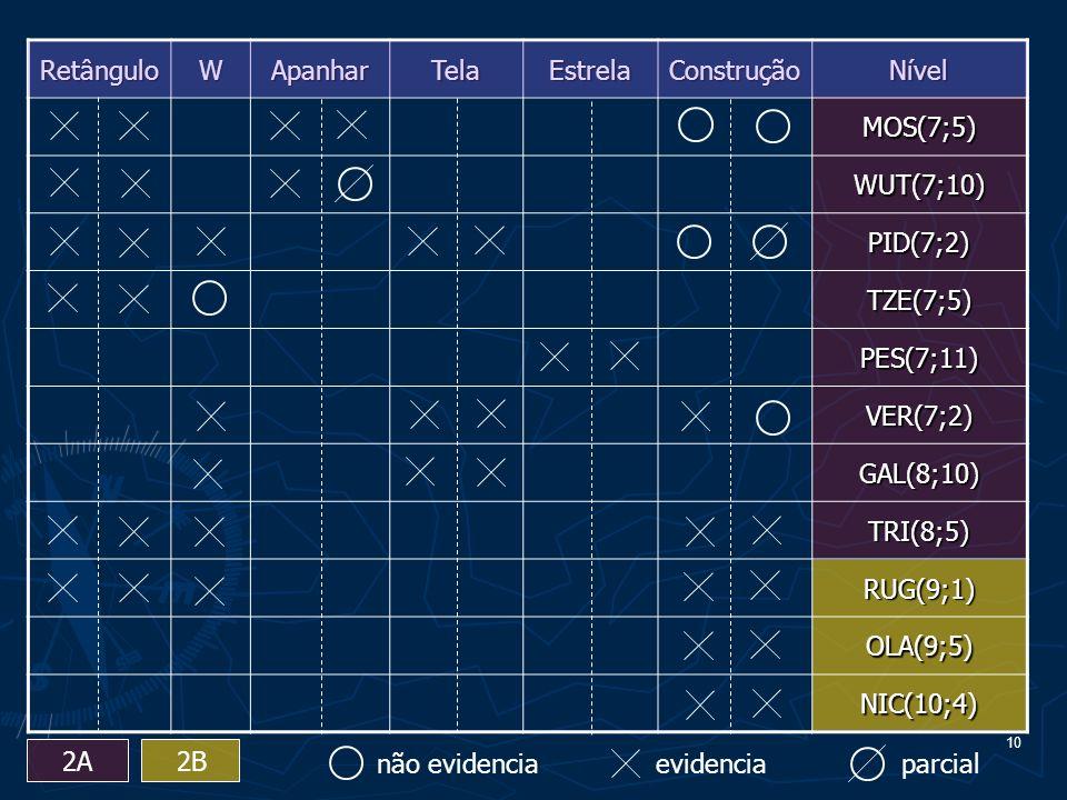 10 RetânguloWApanharTelaEstrelaConstruçãoNível MOS(7;5) WUT(7;10) PID(7;2) TZE(7;5) PES(7;11) VER(7;2) GAL(8;10) TRI(8;5) RUG(9;1) OLA(9;5) NIC(10;4)