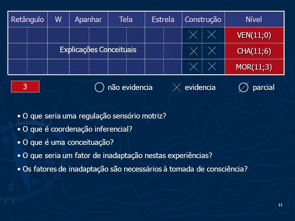 11 MOR(11;3) CHA(11;6) VEN(11;0) NívelConstruçãoEstrelaTelaApanharWRetângulo 3 não evidenciaevidenciaparcial Explicações Conceituais O que seria uma r
